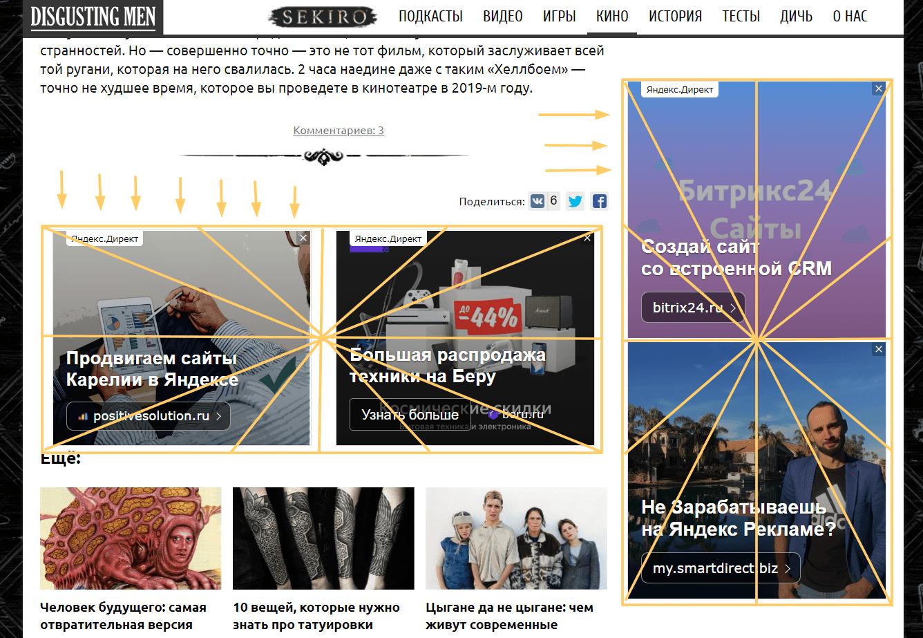 Объявления рекламной сети Яндекса (РСЯ)