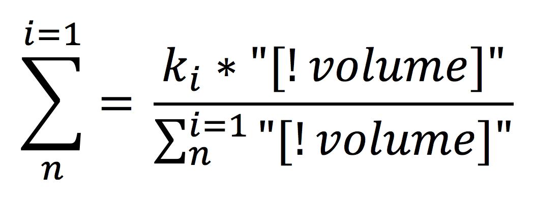 формула видимости сайта от Топвизора
