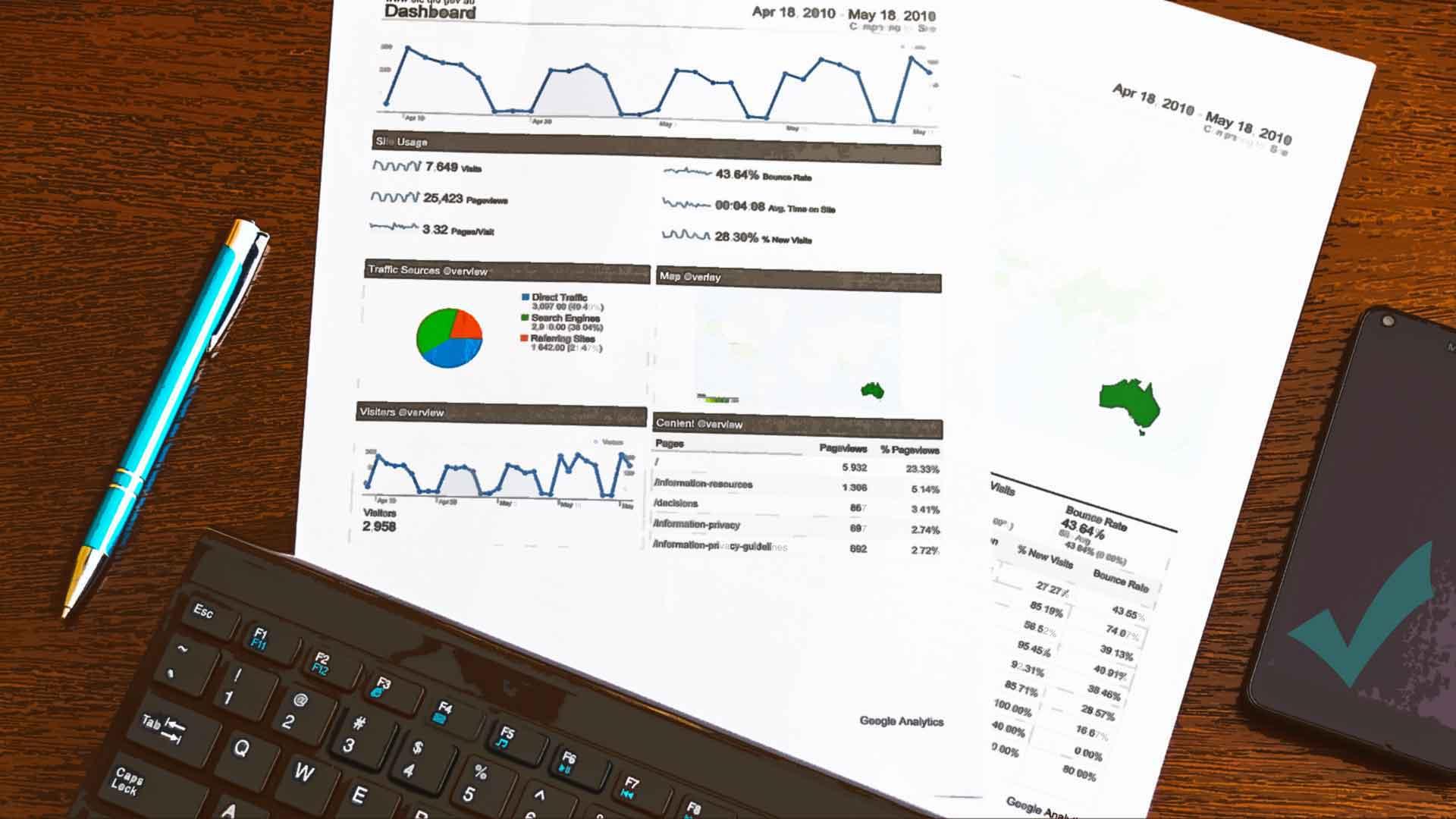 Настройка Google Analytics через Tag Manager